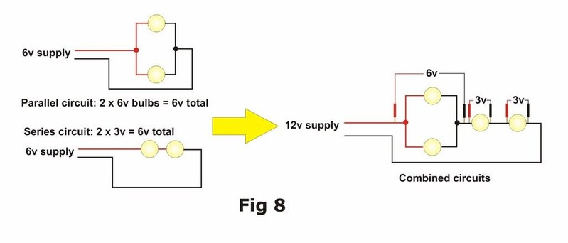 here the supply voltage is 12v and it's supplying both a series circuit  comprising of 2 x 3v bulbs and a parallel circuit of 2 x 6v bulbs